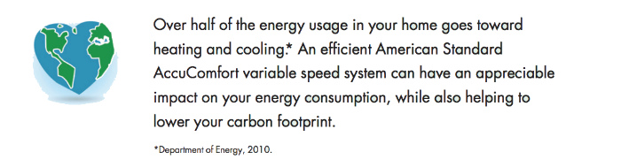 lowering your carbon footprint